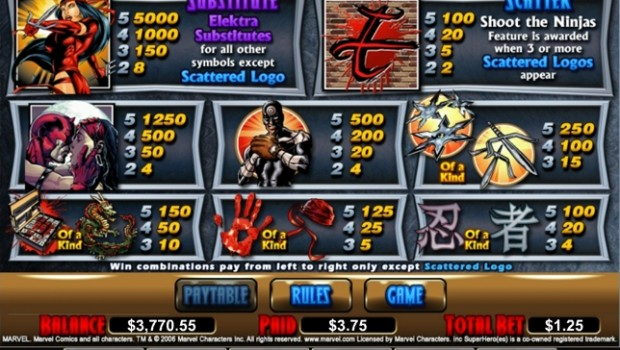 Elektra Marvel Video Slot Paytable