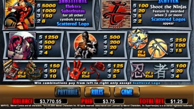 Elektra Marvel Video Slot Paytable