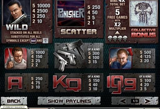 Punisher Payline