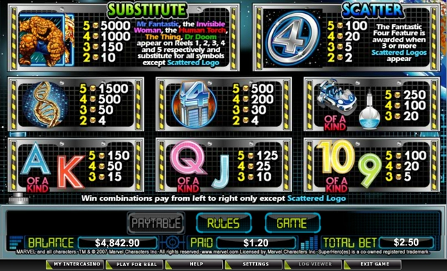 Collapsing symbols mean winning symbols vanish, and new ones replace them.Getting four or more consecutive wins sends you on one of three missions.These missions are free spins features with stacked wilds, extra wilds, and dynamic multipliers.Being part of the DC Super Heroes Jackpot network, you can win four progressive jackpots on any spin.