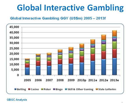 casino online ireland