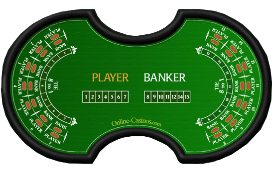 Strategy-baccarat