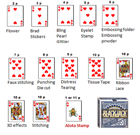 blackjack_card_value