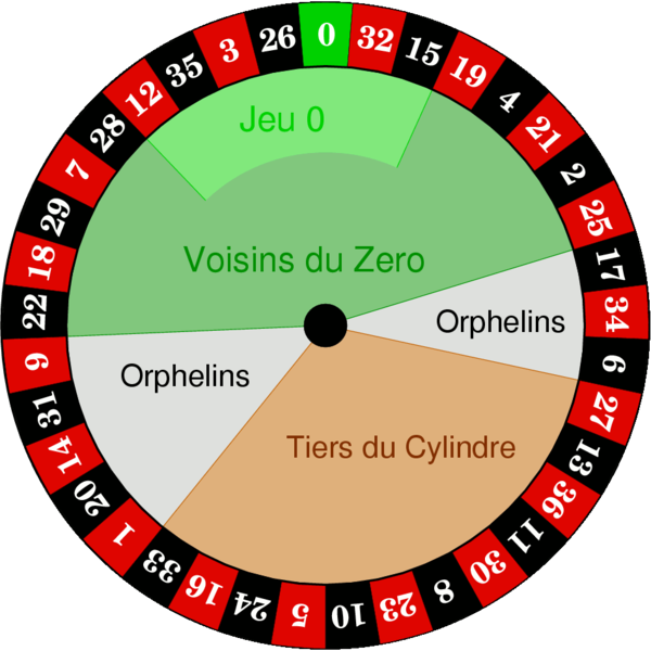french_Roulette_wheel