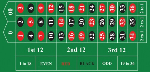 roulette_table_layout