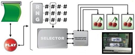 slots_selector
